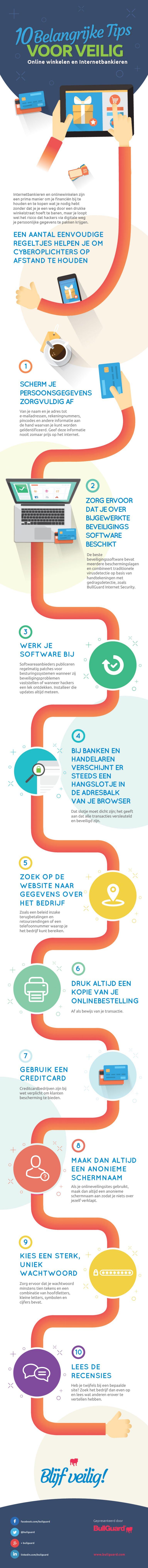 bullguard_online-shopping_infographic_nl